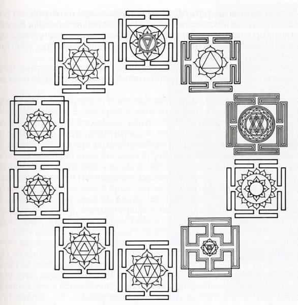 10-Mahavidya-yantra